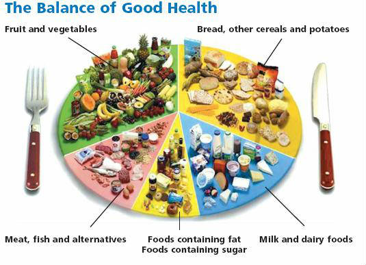 balance-of-good-health3243