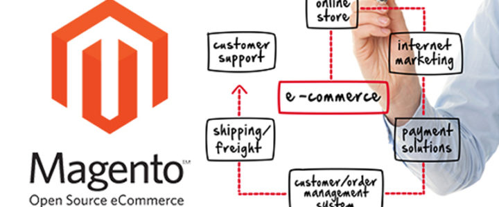 The Clouds The Limit With Magento